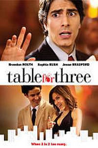 tableforthree